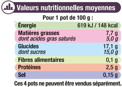 Liégeois au caramel - Nutrition facts