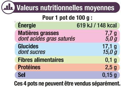 Liégeois au caramel - Informations nutritionnelles - fr