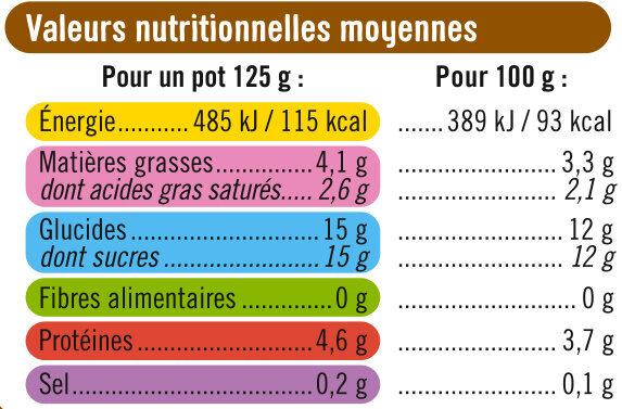 Yaourt brassé nature sucré - Informations nutritionnelles - fr