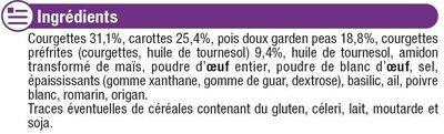 Palets de légumes courgette, petits légumes - Ingrédients - fr
