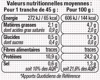 Rôti de porc - 25% de sel Viande de Porc Française - Informations nutritionnelles