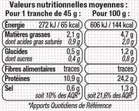 Rôti de porc - 25% de sel Viande de Porc Française - Voedingswaarden