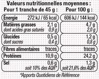 Rôti de porc - 25% de sel Viande de Porc Française - Informations nutritionnelles - fr