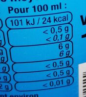 Limonade - Nutrition facts - fr
