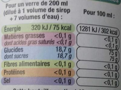 Sirop de Menthe Glaciale - Nutrition facts - fr