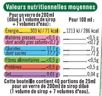 Sirop de menthe verte - Informations nutritionnelles