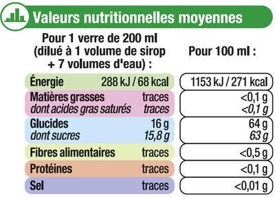 Sirop de citron - Informations nutritionnelles