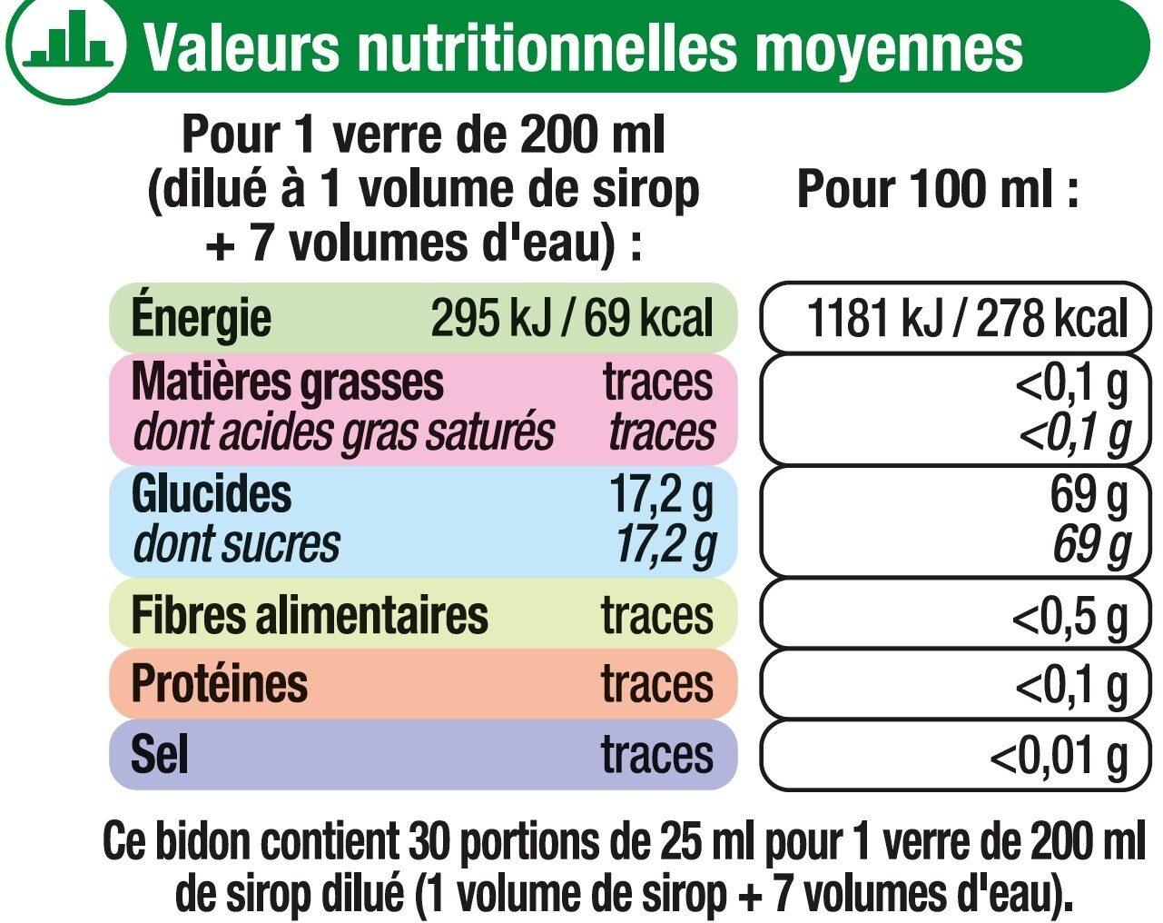 Sirop de menthe verte - Informations nutritionnelles - fr