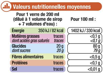 Sirop de pêche - Informazioni nutrizionali - fr