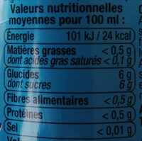 Limonade U - Nutrition facts