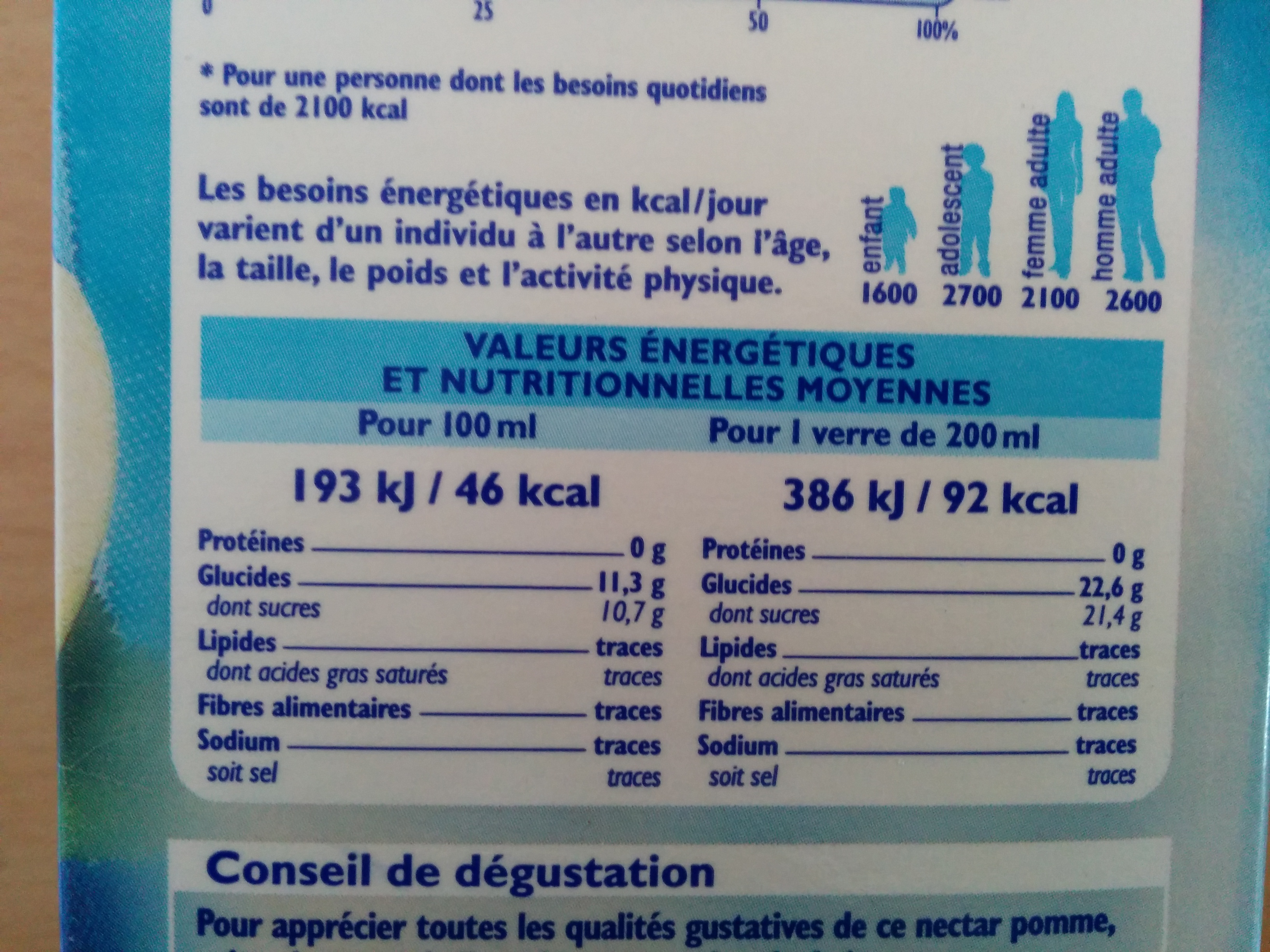 nectar pomme - Nutrition facts