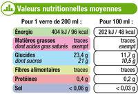 Pur jus de pomme de Bretagne - Voedingswaarden - fr
