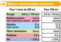 Pur jus d'ananas des Caraïbes - Informations nutritionnelles - fr