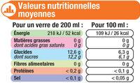 Boisson aux thé aromatisée pêche - Nutrition facts - fr