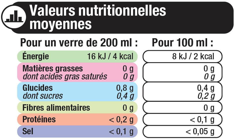 Boisson au thé glacé saveur pêche zéro - Informations nutritionnelles - fr