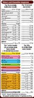 Céréales mix croustillantes et fondantes chocolat - Nutrition facts - fr