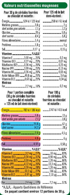 Céréales fourrées au chocolat et noisettes - Informations nutritionnelles - fr