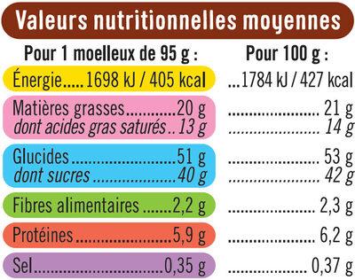 Moëlleux aux chocolat et caramel beurre salé - Nutrition facts