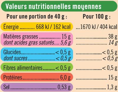 Rillettes du mans Bio - Nutrition facts