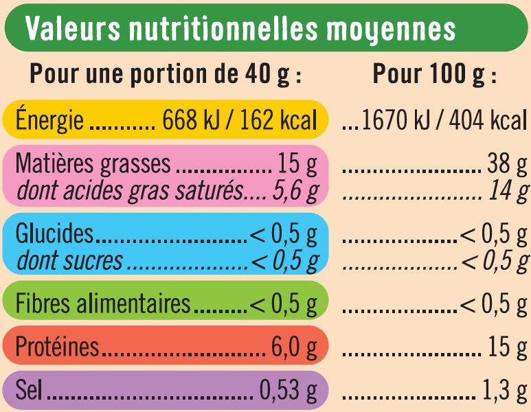 Rillettes du mans Bio - Nutrition facts - fr