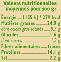 Saucisses de Francfort - Voedingswaarden - fr