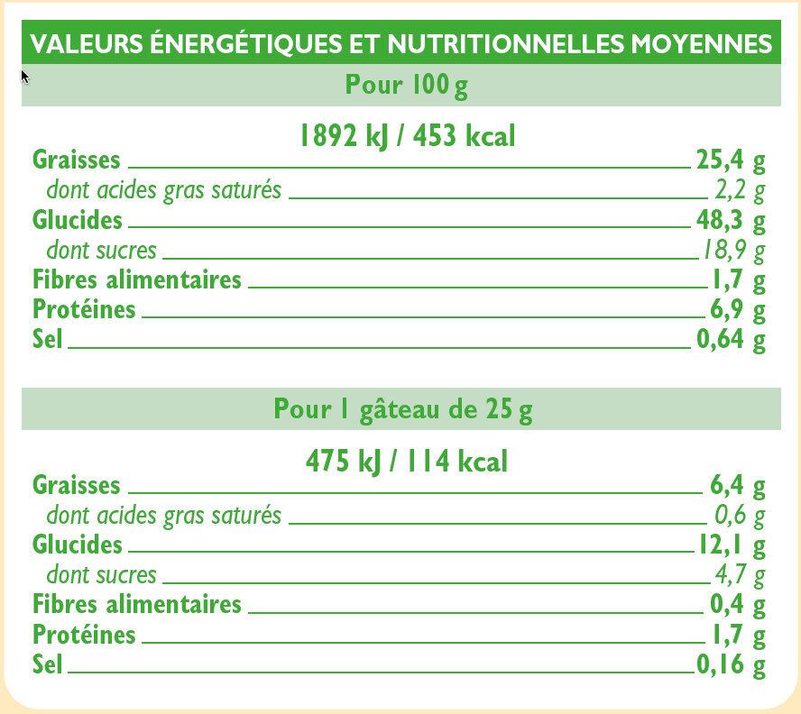 Cake nature au lait écrémé - Valori nutrizionali - fr