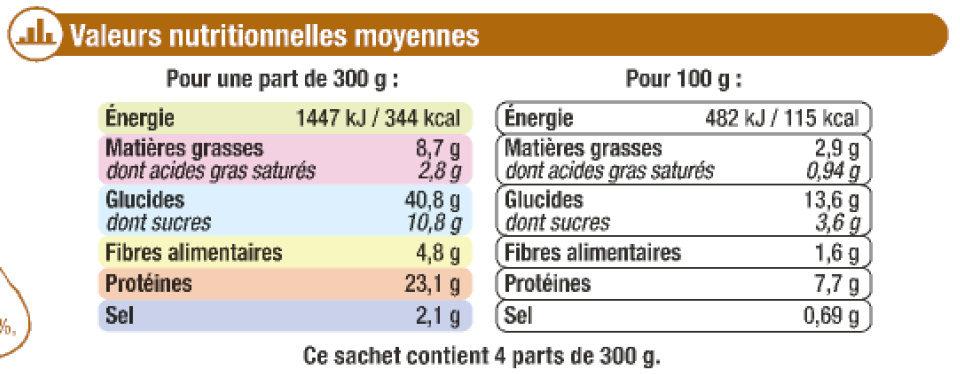 Conchiglie poulet champignons - Informations nutritionnelles - fr