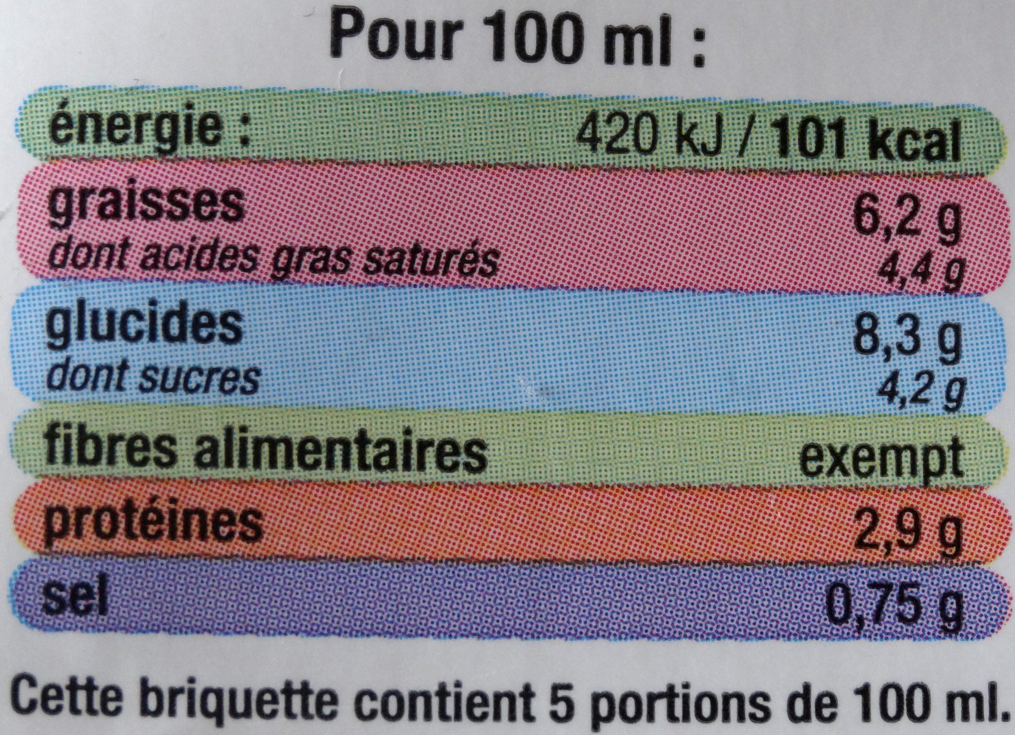 Sauce b chamel la noix de muscade au lait entier u 50 cl - Noix de muscade cuisine ...