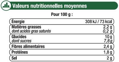 Sauce tomate petits légumes - Informations nutritionnelles