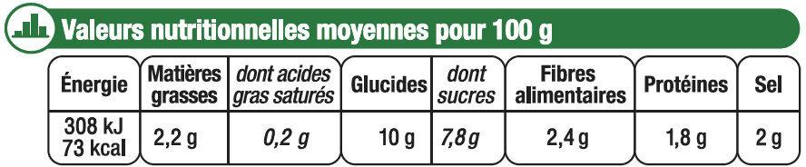 Sauce tomate petits légumes - Informations nutritionnelles - fr
