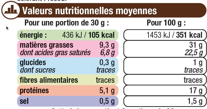 Fromage Brique pasteurisé affinée de caractère 31% de MG - Informations nutritionnelles - fr