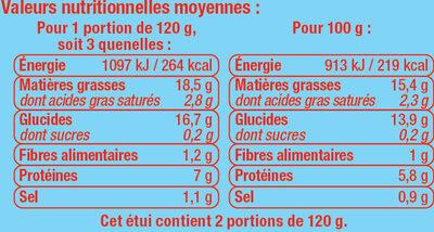 Quenelles nature - Informations nutritionnelles - fr