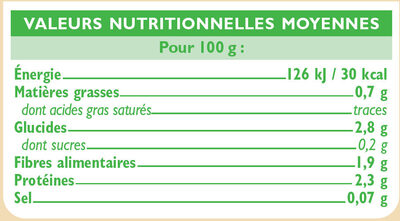 Epinards en branches - Valori nutrizionali - fr