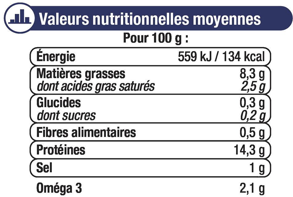 Filets de Maquereaux au naturel - Voedigswaarden
