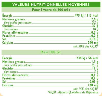 Boisson au riz - Valori nutrizionali - fr