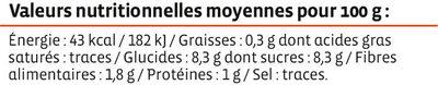 Orange à jus salustiana, calibre 6/7 catégorie 1 - Informations nutritionnelles - fr