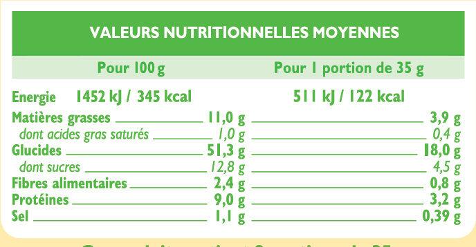 Pain au lait - Informations nutritionnelles