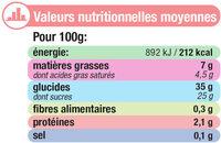crème glacée cerise gourmande - Informations nutritionnelles