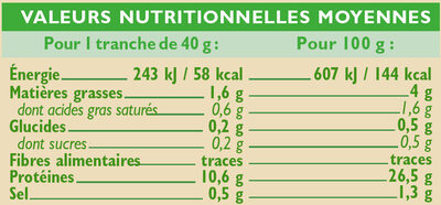 Rôti de porc - Nutrition facts