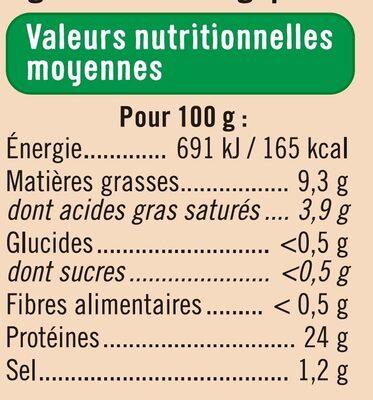 Rôti de porc - Nutrition facts - fr