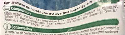 Eau de source de montagne d'Auvergne - Voedingswaarden