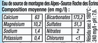 Eau de source des montagnes des Alpes - Ingrédients