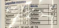 Eau de Source de Montagne des Alpes - Informations nutritionnelles - fr