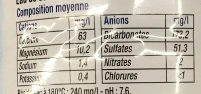 Eau de Source de Montagne des Alpes - Nutrition facts