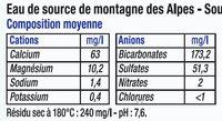 Eau de source naturelle des Alpes - Ingrediënten