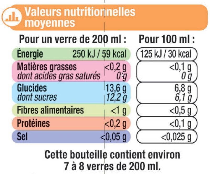 Boisson à base d'eau de source arômatisée au jus de pêche - Informations nutritionnelles - fr