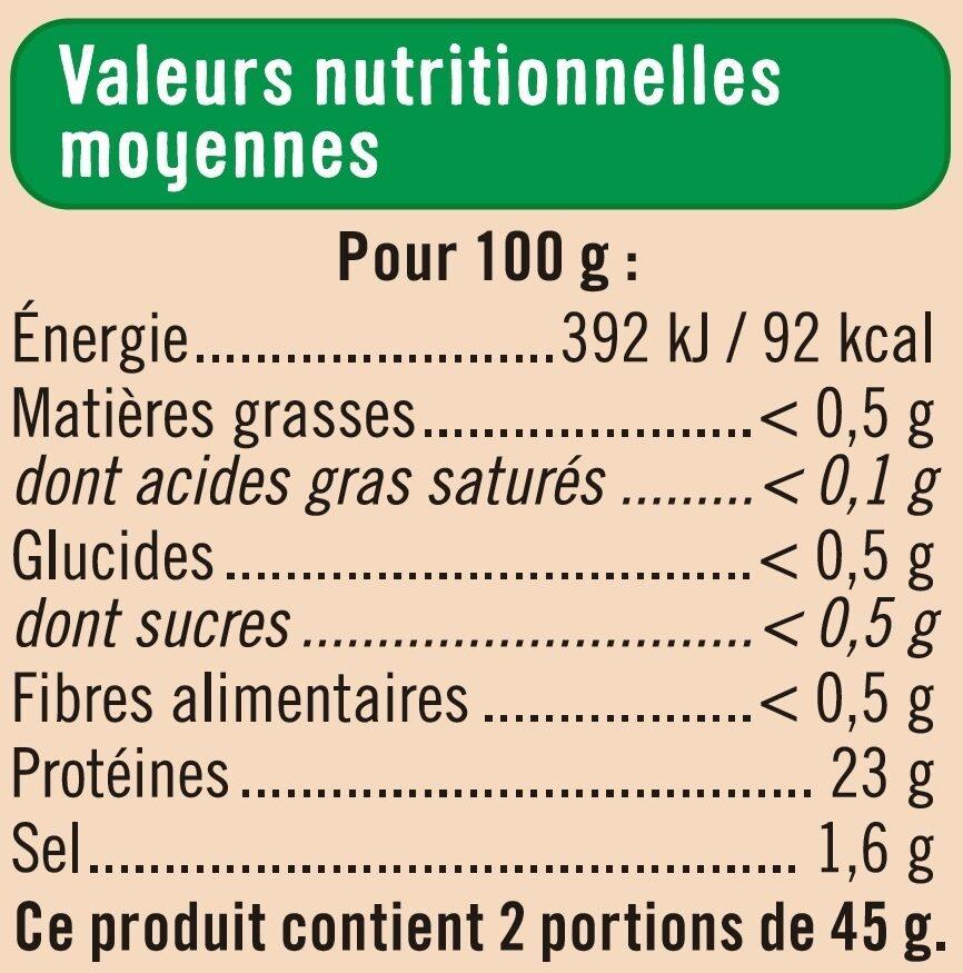 Blanc de volaille - Informations nutritionnelles - fr
