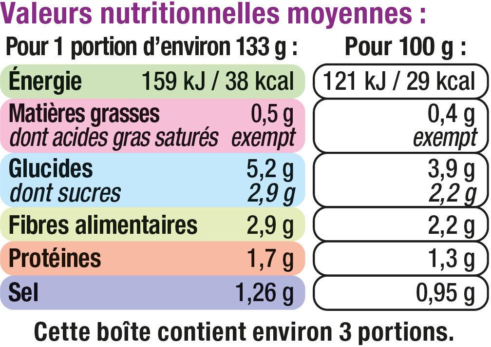 Légumes Pour Couscous - Nutrition facts