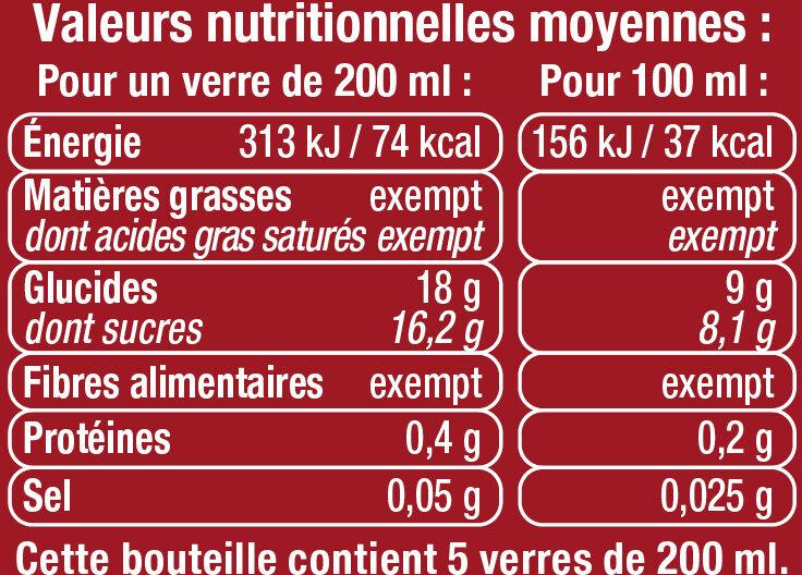 Boisson cranberry regular sans sucres ajoutés - Voedigswaarden