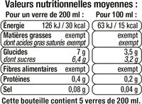 Boisson cranberry light - Nutrition facts